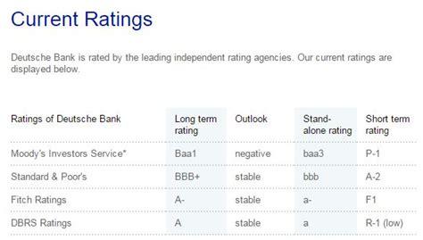 Deutsche Bank La Bomba Tedesca Piazzata Sul Sistema