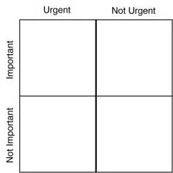 important urgent matrix template don t manage your time manage your attention by scot
