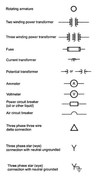 one line diagram symbols standards gallery how to guide and refrence 52 awesome circuit breaker symbol single line diagram larcpistolandrifleclub