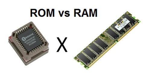 meaning of rom and ram why rom is a ram desktop reality