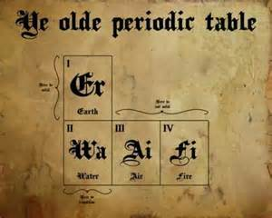 periodic table chemistry joke chemistry