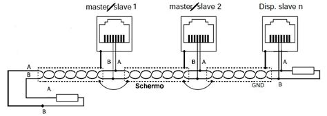 rs485 terminating resistor theory rs485 uk