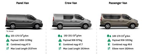 Compact Cottages renault trafic sport crew cab review
