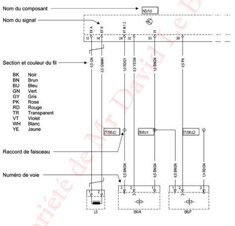 Electricit Fil Marron by Code Couleur Electricit Code Des Couleurs With Code