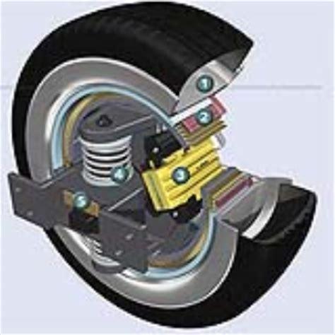 wheel hub motor electric car electric wheel hub motor moreinspiration