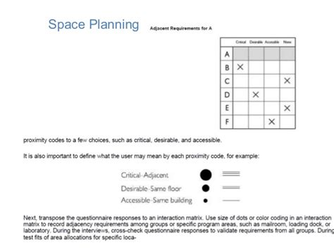 space layout meaning matrix diagram architecture definition images how to