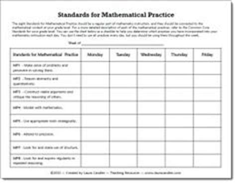 ccs math common core standards on pinterest