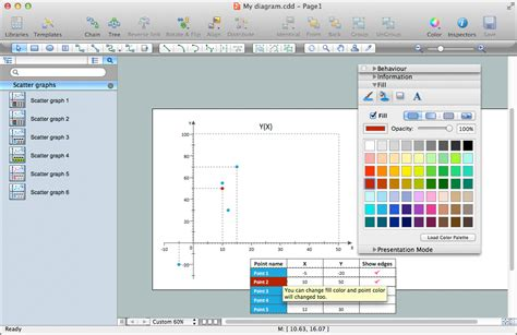 graph drawing software mac basic scatter diagrams solution conceptdraw