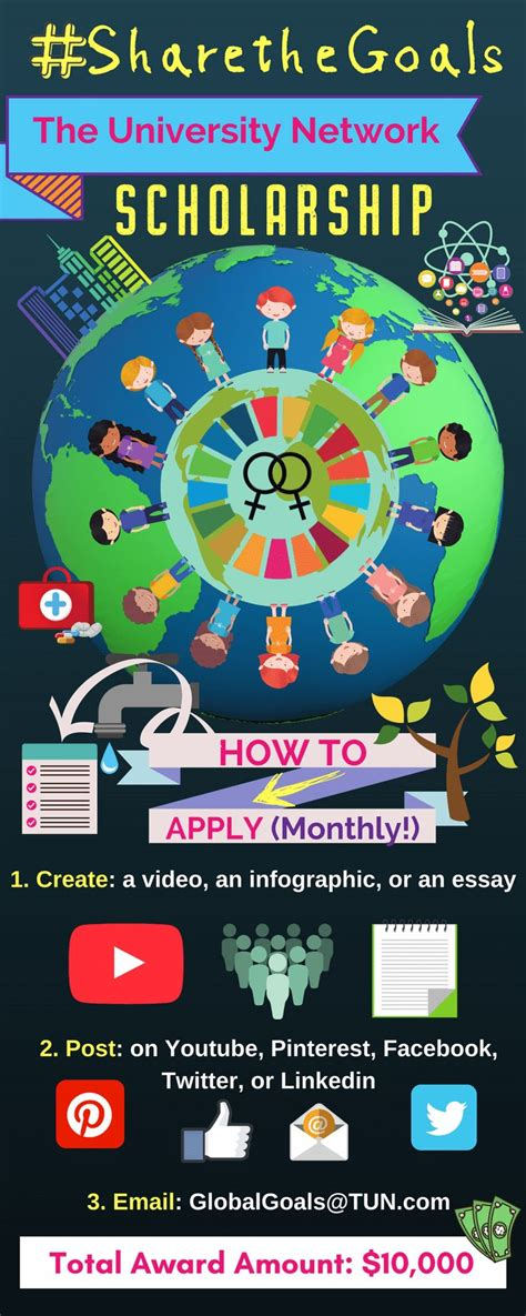 the best online resources for scholarship seekers college rank 4463 best college scholarships tips and resources images