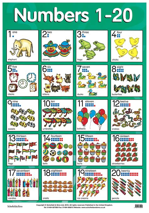 a numbers chart 1 20 is a very useful tool for teaching number chart 1 20 popflyboys