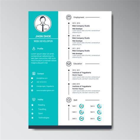 sample resume website prepossessing programmer resume website for