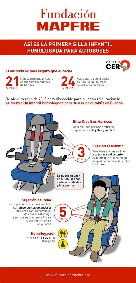 elegante normativa sillas de coche para ni 241 os behome