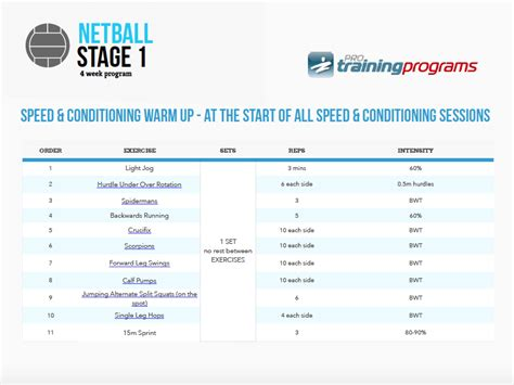 Netball Training Programs By The Pros Speed And Agility Program Template