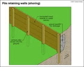 Wood retaining wall design example home decor amp interior exterior