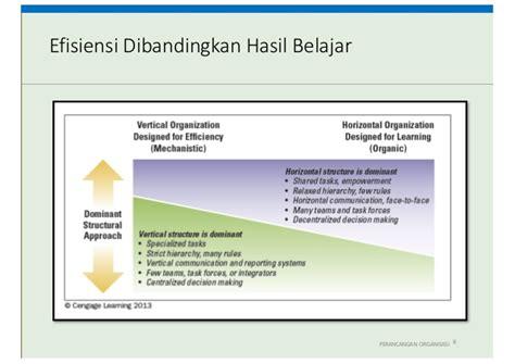 desain struktur organisasi adalah desain struktur organisasi kuliah 2 ompi