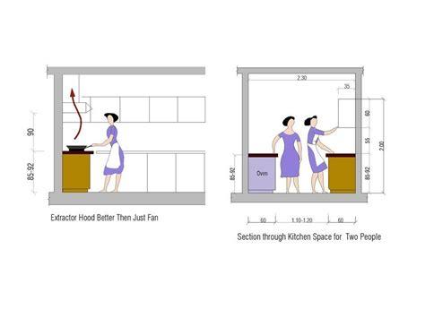 countertop width kitchen countertop dimensions home design