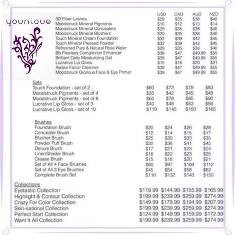 usa biography form younique price list for usa canada australia new