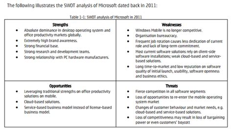 business daily microsoft lumia swot analysis by