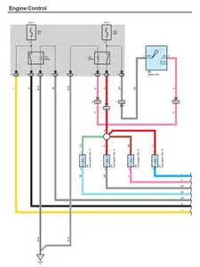 electrical wiring diagram 2004 tundra electrical get