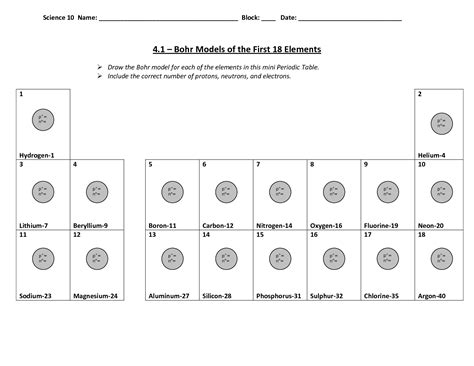 bohr model diagram worksheet 18 best images of bohr diagram worksheet bohr model