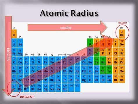 general information uranium