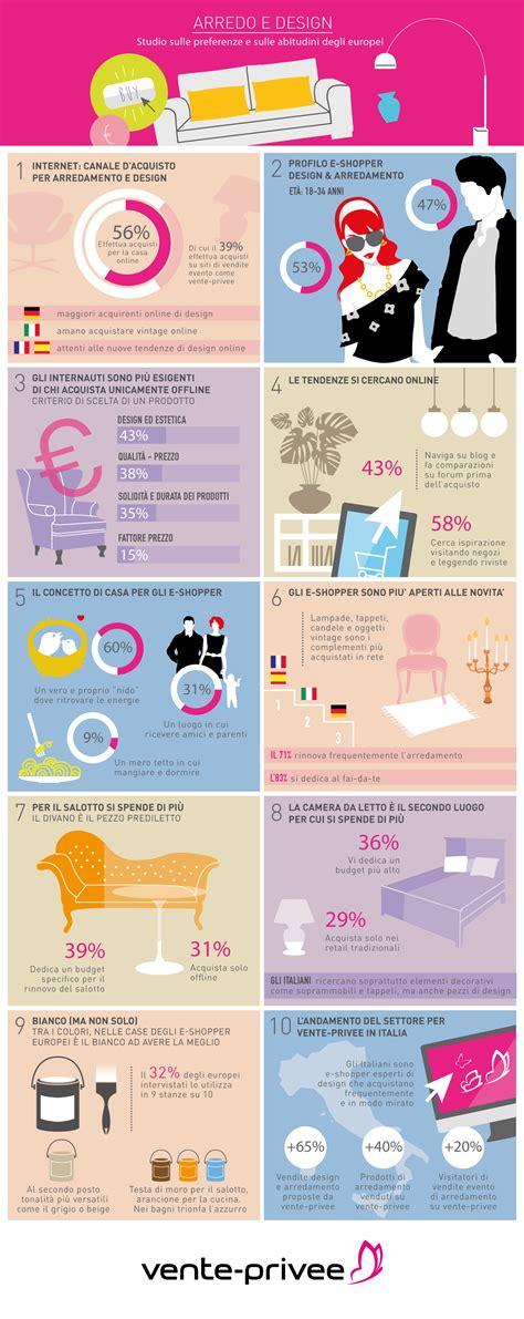 01 vente privee infografica design wall 1 socialmediaholic