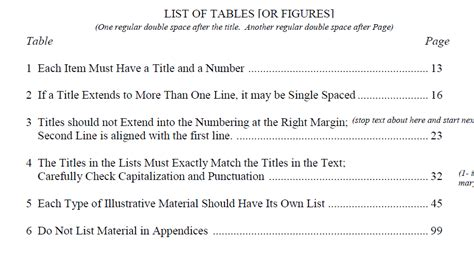 Table Caption Research Paper by Thesis Formatting The Table Of Contents And The List Of Tables Tex Stack Exchange