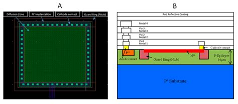 cmos esd diode layout cmos esd diode layout 28 images guard against latchup in cmos chips implementation of