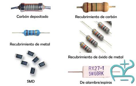 capacitor variable definicion capacitor variable definicion 28 images ayuda al principiante simbolos electronicos 191 qu