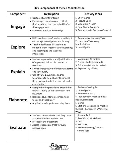 5 E Lesson Plan Template Social Studies The Routty Math Teacher Math With Ms Routt Math Lesson And Assessment Journal