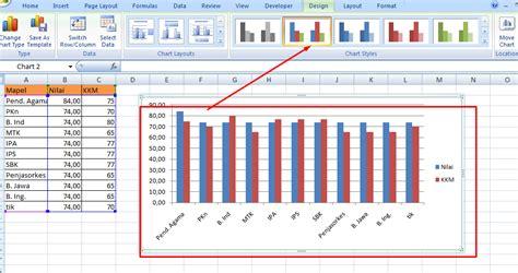 cara membuat grafik di excel pdf cara membuat grafik nilai di excel deuniv