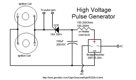 high voltage magnetic pulse generator using capacitor discharge technique ok here is a simple schematic showing my project