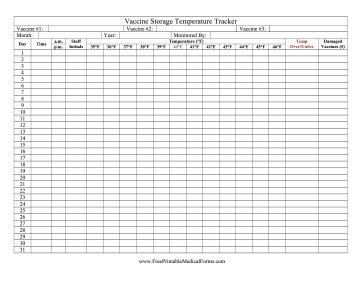 Printable Vaccine Storage Temperature Tracker Blanket Warmer Temperature Log Template