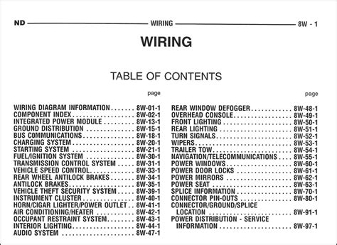 2001 dodge dakota wiring diagram 2005 dodge dakota wiring diagram manual original