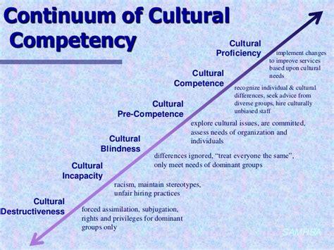 cultural diversity nursing diversity inclusion matters november 20 2015