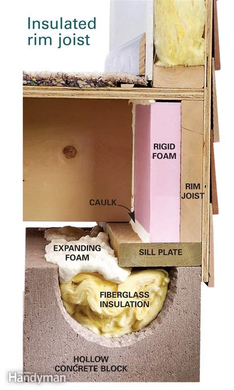 how to insulate a basement insulate basement joists the family handyman