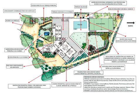 planos jardines planos de jardines