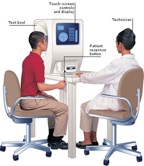 Medical Encyclopedia   Test: Visual Field Test   Aviva