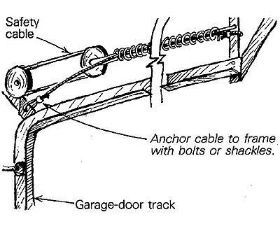 Ideal Garage Door Parts by Garage Garage Door Parts Near Me Home Garage Ideas