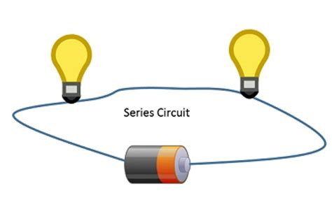 series circuits definition series circuit definition for electric current lesson for glossary engquest series