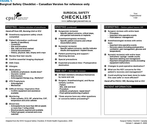 surgical safety checklist improved patient safety through