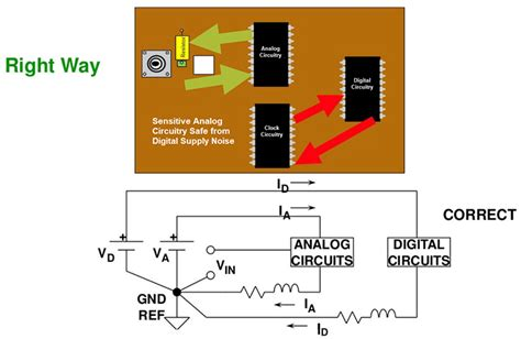 pcb layout guidelines considerations in pcb layout guidelines ee world online