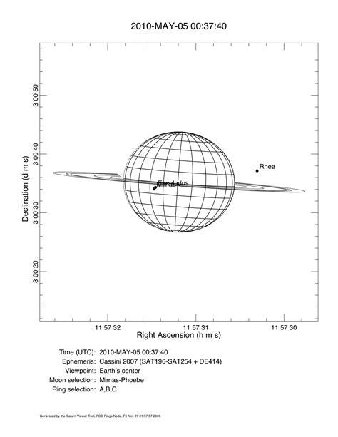 scrivania mutui evento mutuo dei satelliti di saturno per il mese di