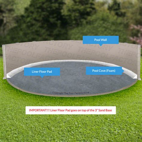 installing a pool with a sand base foam cove and liner