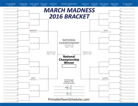 march madness bracket template 25 best ideas about march madness on