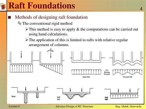 design applications of raft foundations ppt advance design of rc structure powerpoint