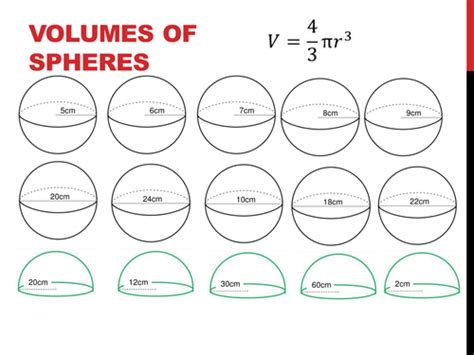 Volume Of A Sphere Worksheet by Volume Of Spheres Worksheet By Holyheadschool Teaching