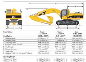 Used caterpillar 330cl hydraulic excavators for sale