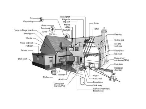 house structure parts names 29 best house parts images on pinterest building