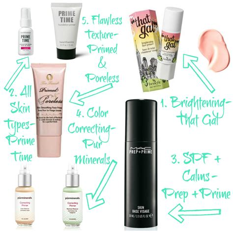 7 Best Makeup Primers by Top 5 Best Makeup Primers Confessions Of A